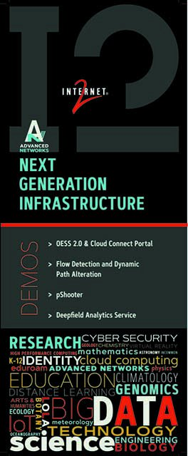 Next Generation Infrastructure logo with 2018 Technology Exchange demonstration information