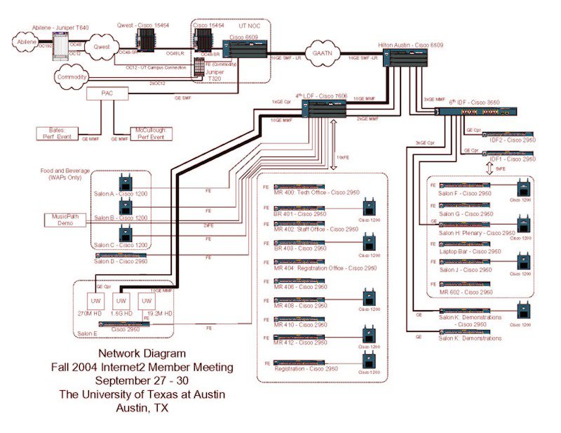 FallMM04NetworkDiagram